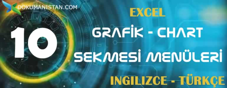 Excel İngilizce Türkçe Grafik Chart Sekmesi