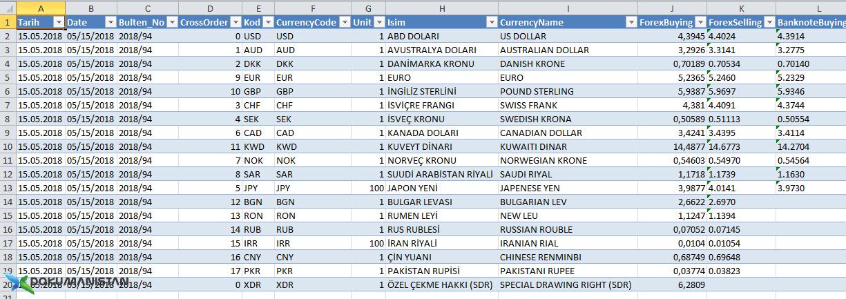 Excel Dış Veri Al XML TCMB Listesi
