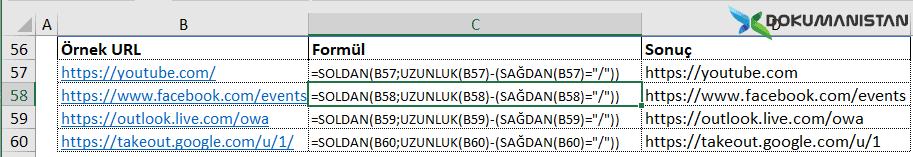 URL sonundaki karakteri varsa silmek Örneği