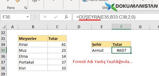 Excel'cde #AD? Hatası