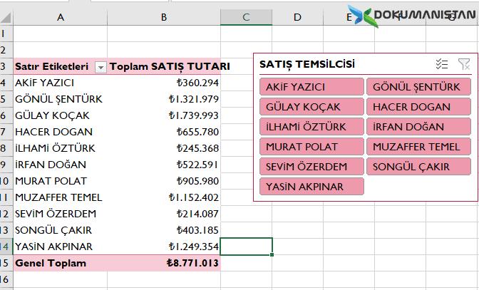Excel Temalar Tasarım Örneği