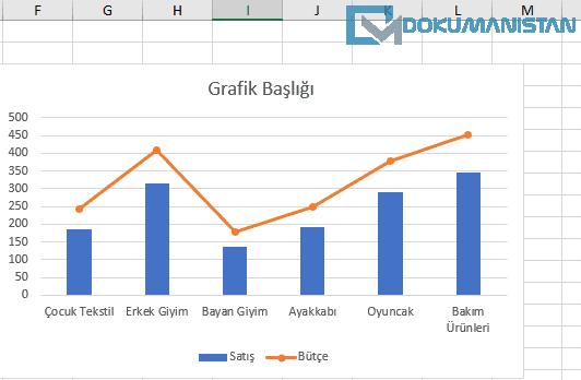 Standart Birleşik Grafik Örneği