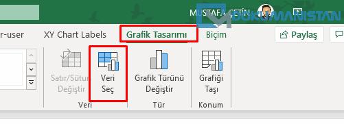 Grafik Tasarımı Sekmesi - Veri Seç