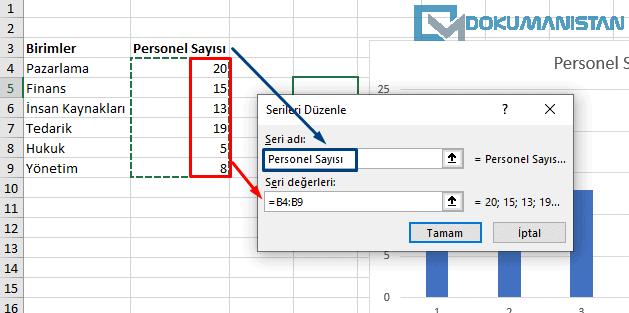 Excel Grafik Serileri Düzenle