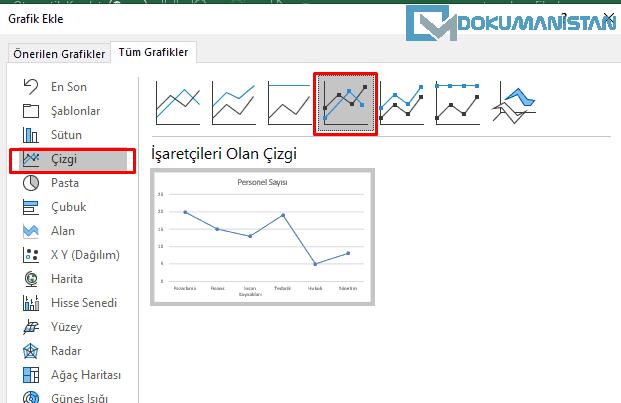 Tüm Grafikler Menüsü Çizgi Grafik