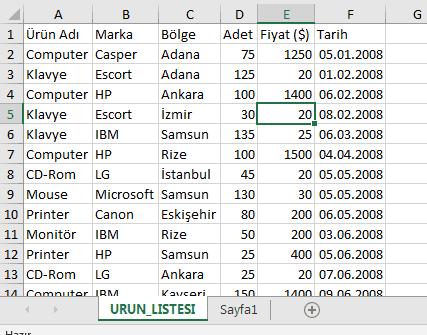 Excel Örnek Veri